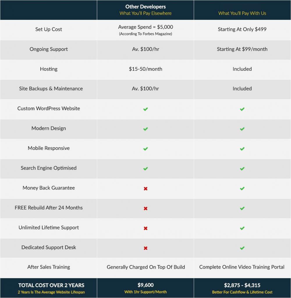 Explosion Marketing Website -Comparison-Table-1000x1024-min-1000x1024