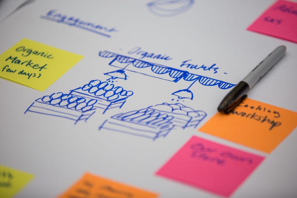 Customer centric marketing strategy explosion marketing
