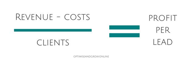 Average-Profit-Per-Lead-Equation