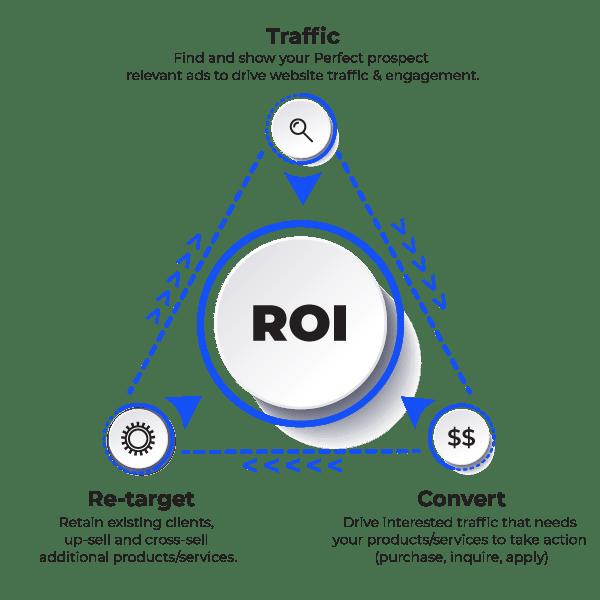 ads-diagram